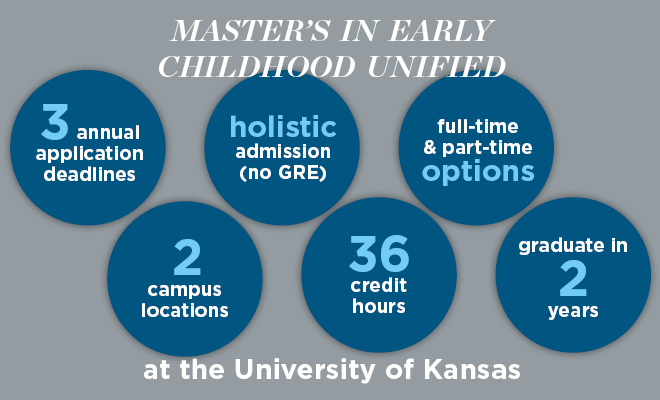 Program Structure Early Childhood Unified Masters Degree